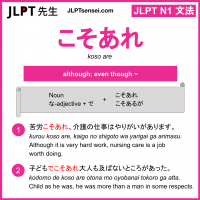 koso are こそあれ jlpt n1 grammar meaning 文法 例文 learn japanese flashcards