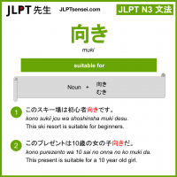 muki 向き むき jlpt n3 grammar meaning 文法 例文 learn japanese flashcards