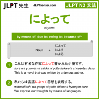 ni yotte によって jlpt n3 grammar meaning 文法 例文 learn japanese flashcards